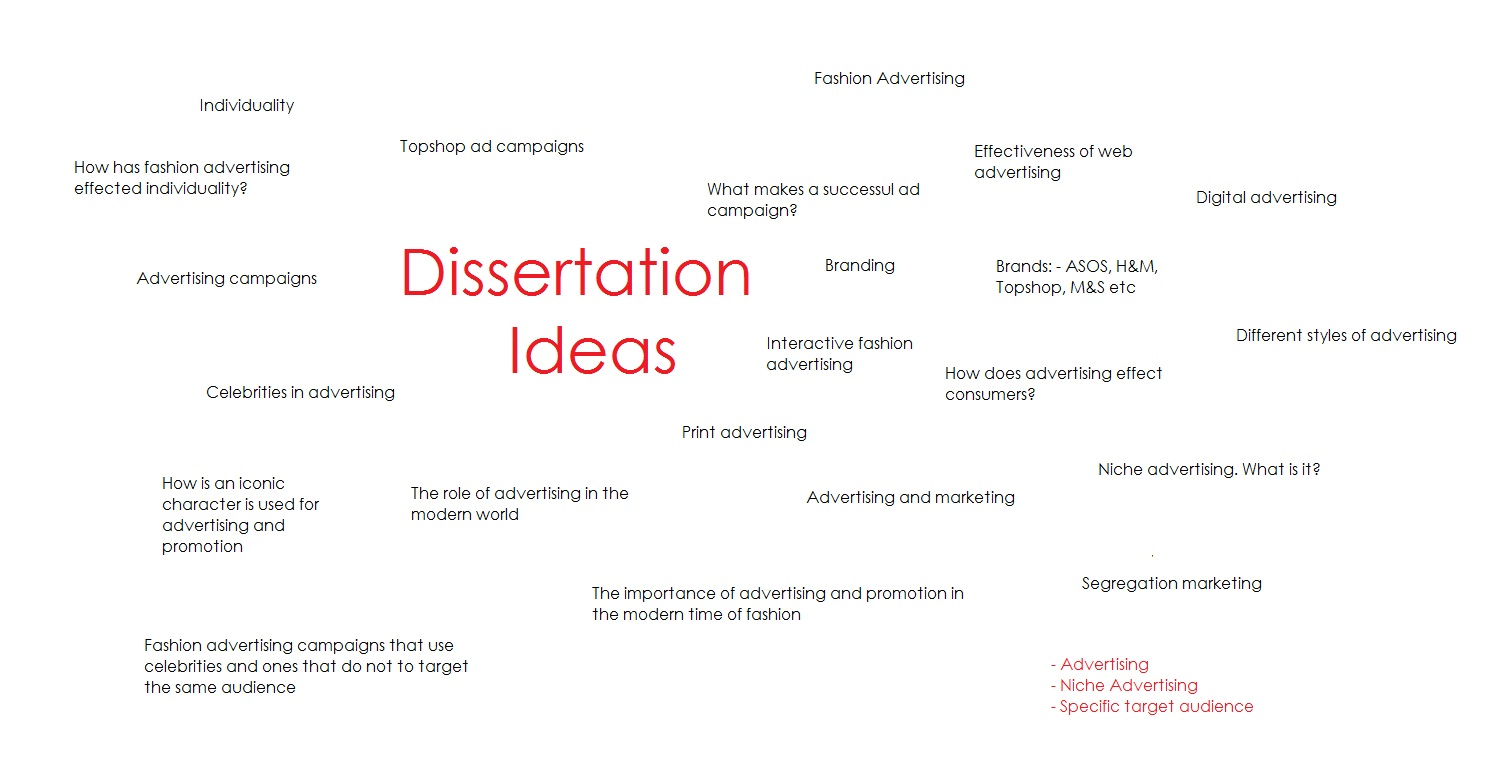Ideas for dissertation